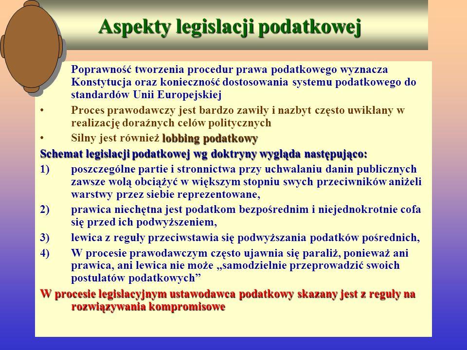 Aspekty legislacji podatkowej Poprawność tworzenia procedur prawa podatkowego wyznacza Konstytucja oraz konieczność dostosowania systemu podatkowego d