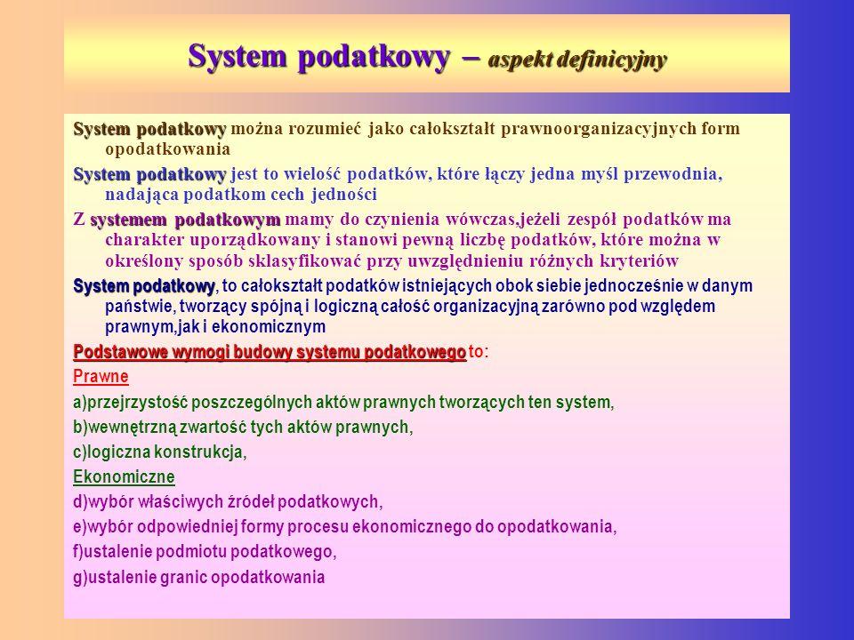System podatkowy – aspekt definicyjny System podatkowy System podatkowy można rozumieć jako całokształt prawnoorganizacyjnych form opodatkowania Syste