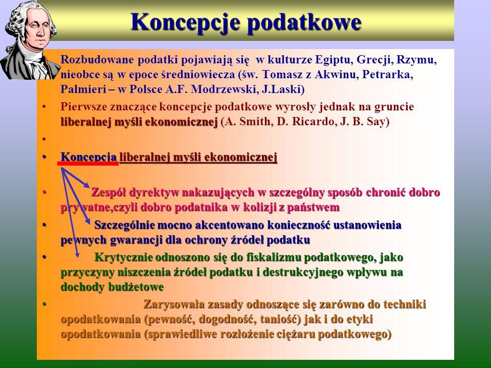 Dowody i postępowanie dowodowe Art..180 o. p.