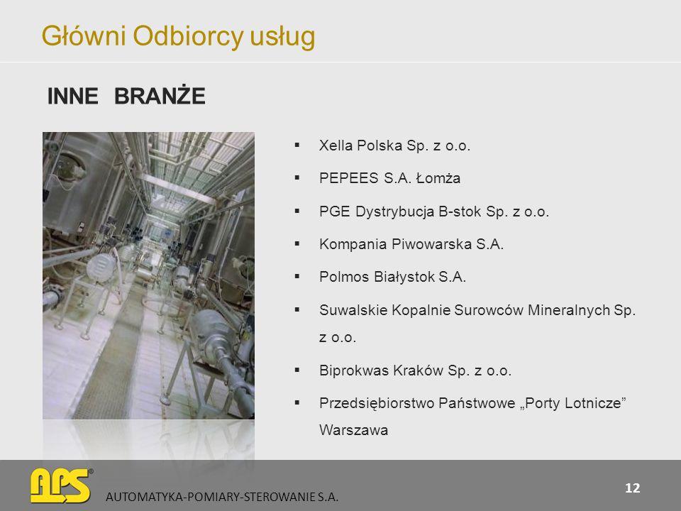 Główni Odbiorcy usług Xella Polska Sp. z o.o. PEPEES S.A. Łomża PGE Dystrybucja B-stok Sp. z o.o. Kompania Piwowarska S.A. Polmos Białystok S.A. Suwal
