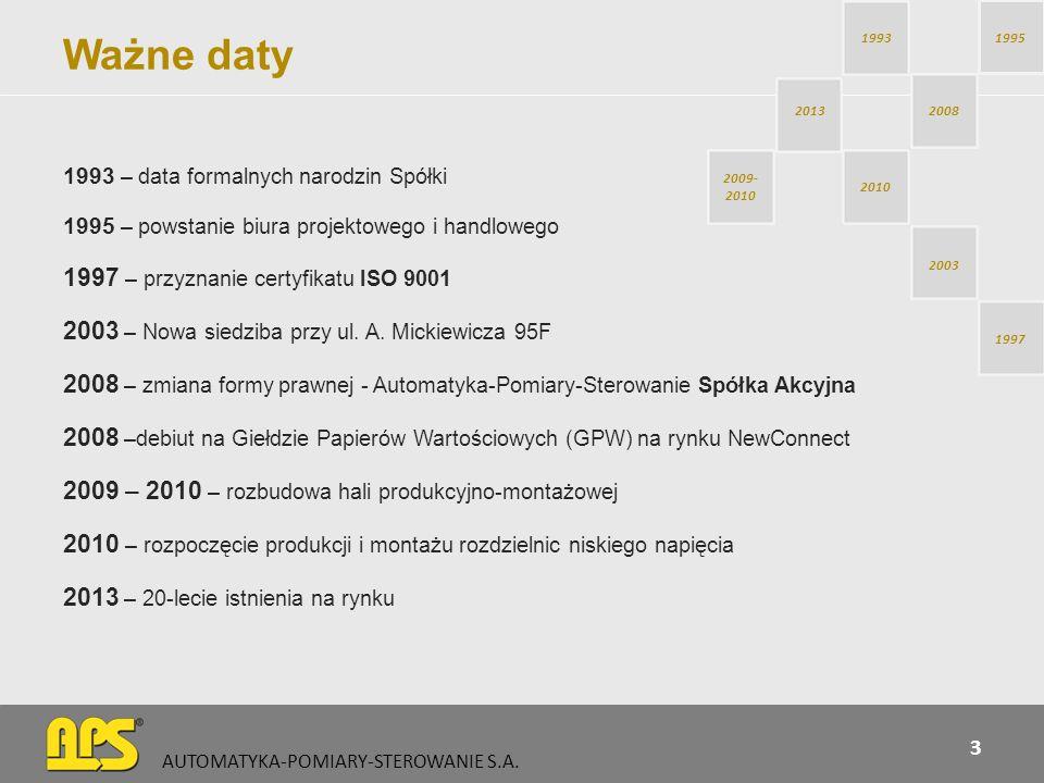 Ważne daty 1993 – data formalnych narodzin Spółki 1995 – powstanie biura projektowego i handlowego 1997 – przyznanie certyfikatu ISO 9001 2003 – Nowa