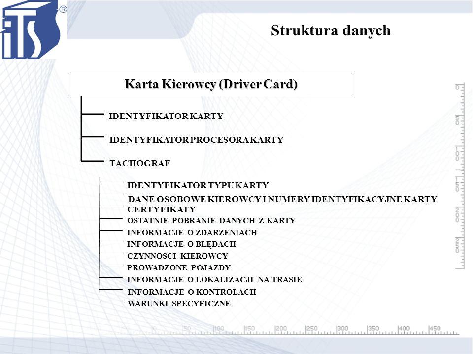 Struktura danych DANE OSOBOWE KIEROWCY I NUMERY IDENTYFIKACYJNE KARTY Karta Kierowcy (Driver Card) IDENTYFIKATOR KARTY IDENTYFIKATOR PROCESORA KARTY T