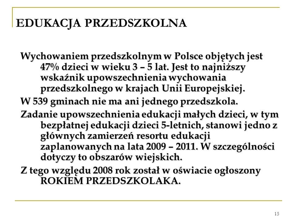15 EDUKACJA PRZEDSZKOLNA Wychowaniem przedszkolnym w Polsce objętych jest 47% dzieci w wieku 3 – 5 lat. Jest to najniższy wskaźnik upowszechnienia wyc