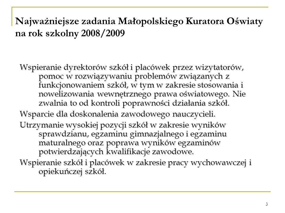 3 Najważniejsze zadania Małopolskiego Kuratora Oświaty na rok szkolny 2008/2009 Wspieranie dyrektorów szkół i placówek przez wizytatorów, pomoc w rozwiązywaniu problemów związanych z funkcjonowaniem szkół, w tym w zakresie stosowania i nowelizowania wewnętrznego prawa oświatowego.