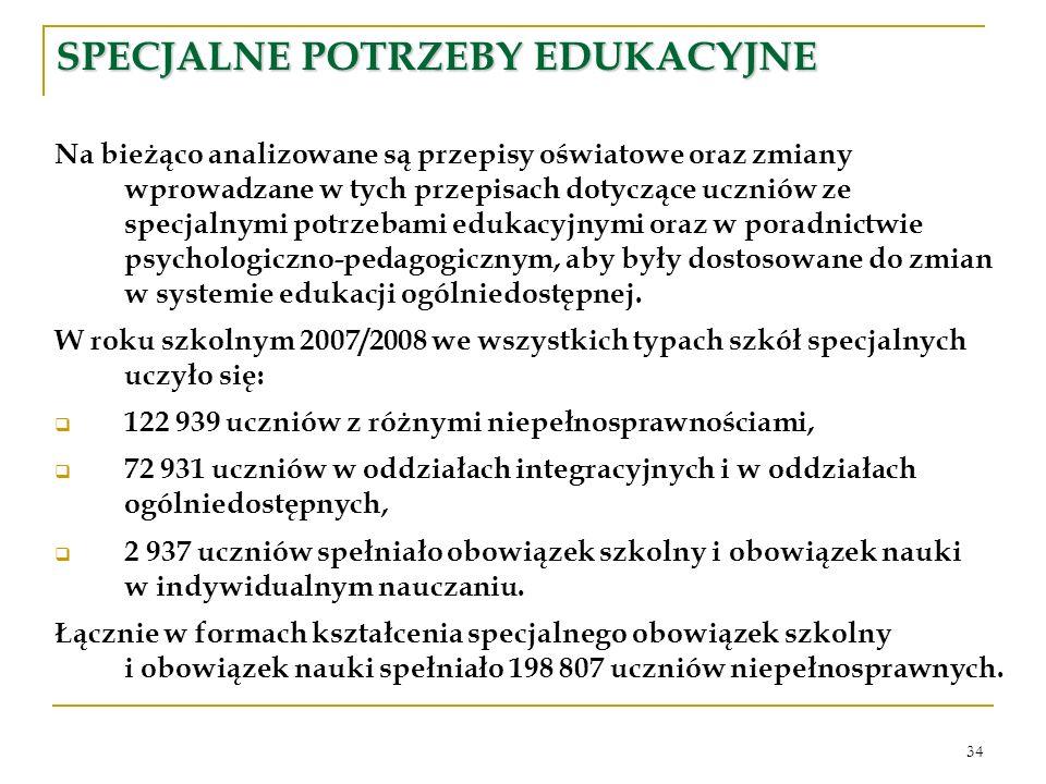 34 SPECJALNE POTRZEBY EDUKACYJNE Na bieżąco analizowane są przepisy oświatowe oraz zmiany wprowadzane w tych przepisach dotyczące uczniów ze specjalnymi potrzebami edukacyjnymi oraz w poradnictwie psychologiczno-pedagogicznym, aby były dostosowane do zmian w systemie edukacji ogólniedostępnej.