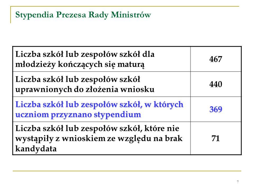 7 Stypendia Prezesa Rady Ministrów Liczba szkół lub zespołów szkół dla młodzieży kończących się maturą 467 Liczba szkół lub zespołów szkół uprawnionyc