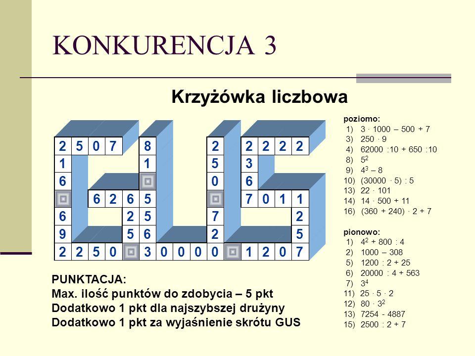 KONKURENCJA 3 Krzyżówka liczbowa 16 14 10 6 3 2 1 4 13 9 8 5 7 12 11 15 PUNKTACJA: Max.