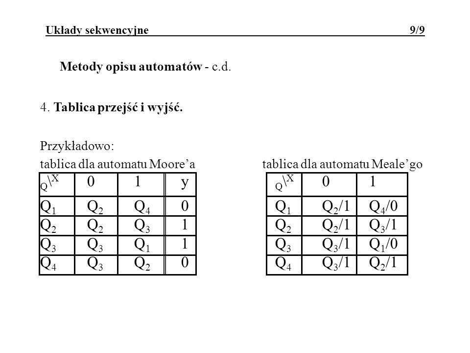 Metody opisu automatów - c.d. 4. Tablica przejść i wyjść. Przykładowo: tablica dla automatu Moorea tablica dla automatu Mealego Q \ X 01y Q \ X 01 Q 1