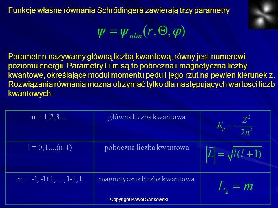 Funkcje własne równania Schrődingera zawierają trzy parametry Parametr n nazywamy główną liczbą kwantową, równy jest numerowi poziomu energii. Paramet