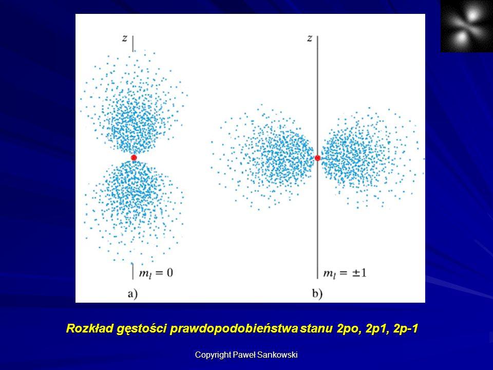 Rozkład gęstości prawdopodobieństwa stanu 2po, 2p1, 2p-1 Copyright Paweł Sankowski