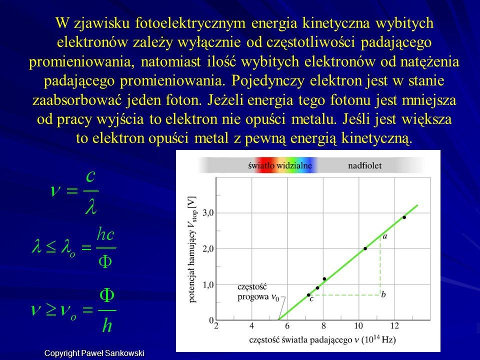 W zjawisku fotoelektrycznym energia kinetyczna wybitych elektronów zależy wyłącznie od częstotliwości padającego promieniowania, natomiast ilość wybit