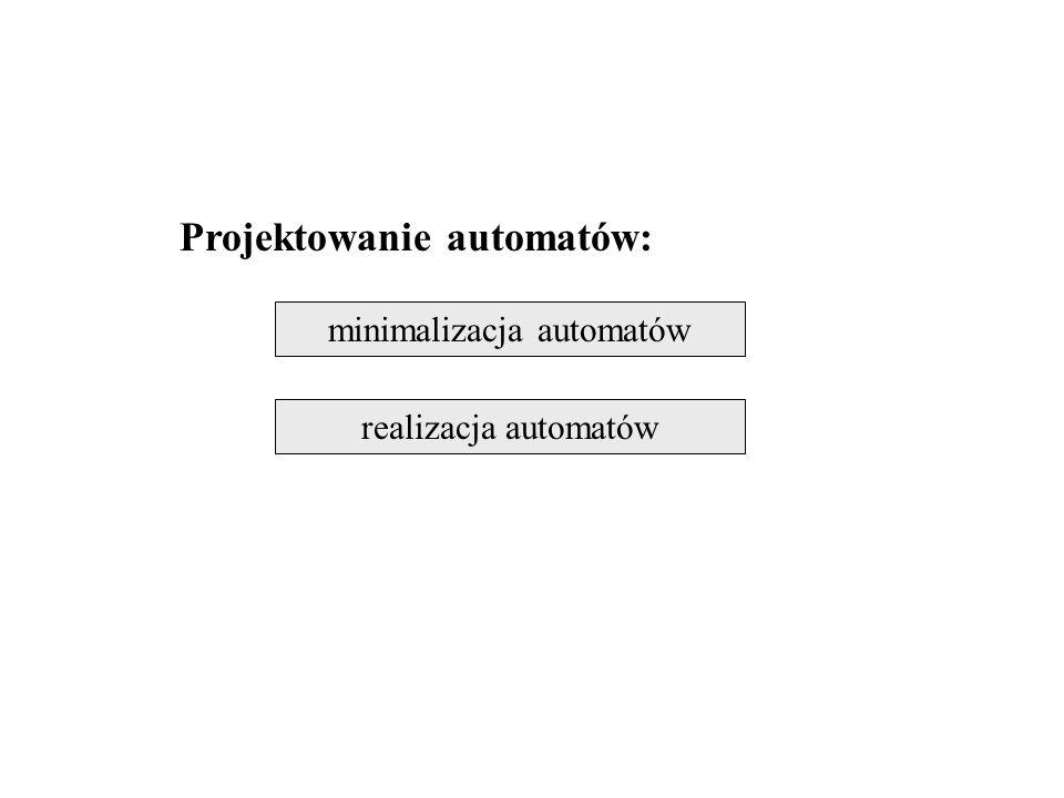 Minimalizacja liczby stanów automatu Celem minimalizacji liczby stanów jest takie przekształcenie automatu do innego automatu, równoważnego pierwotnemu, aby można było go zrealizować przy użyciu jak najmniejszej liczby elementów pamiętających - przerzutników.