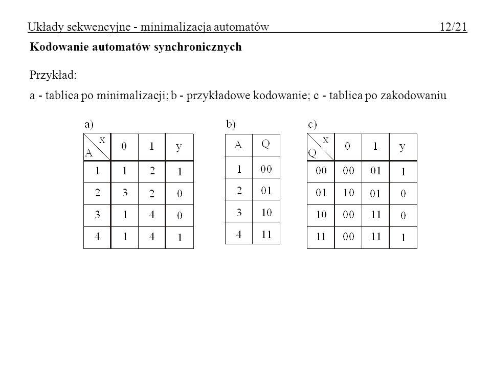Kodowanie automatów synchronicznych Przykład: a - tablica po minimalizacji; b - przykładowe kodowanie; c - tablica po zakodowaniu Układy sekwencyjne -