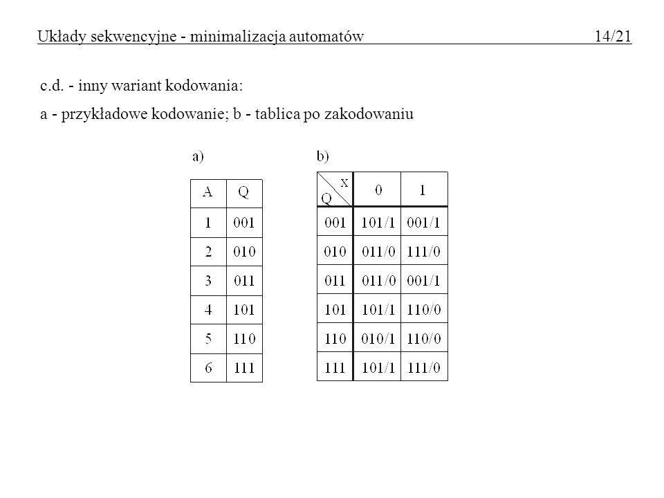c.d. - inny wariant kodowania: a - przykładowe kodowanie; b - tablica po zakodowaniu Układy sekwencyjne - minimalizacja automatów 14/21