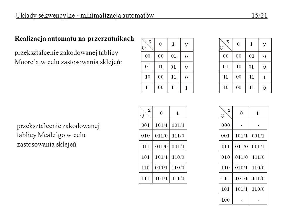 Realizacja automatu na przerzutnikach przekształcenie zakodowanej tablicy Moorea w celu zastosowania sklejeń: przekształcenie zakodowanej tablicy Meal