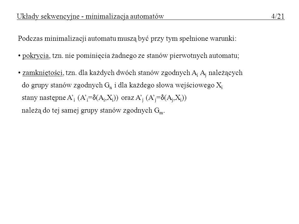 Realizacja automatu na przerzutnikach przekształcenie zakodowanej tablicy Moorea w celu zastosowania sklejeń: przekształcenie zakodowanej tablicy Mealego w celu zastosowania sklejeń Układy sekwencyjne - minimalizacja automatów 15/21