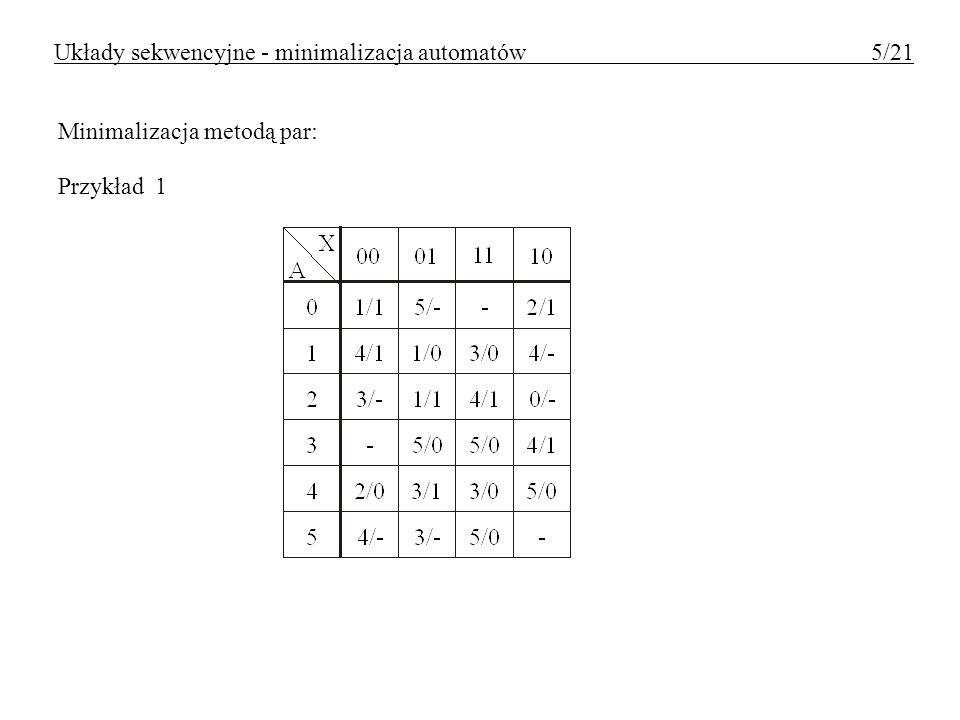 kolumna 4 : - kolumna 3 : (3,5) kolumna 2 : - kolumna 1 : (1,3,5) kolumna 0 : (0,2) MAX = {(0,2) (1,3,5) (4)} MIN = MAX Układy sekwencyjne - minimalizacja automatów 6/21