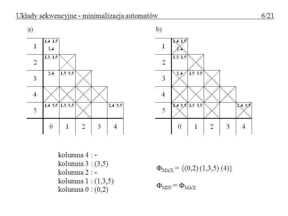 kolumna 4 : - kolumna 3 : (3,5) kolumna 2 : - kolumna 1 : (1,3,5) kolumna 0 : (0,2) MAX = {(0,2) (1,3,5) (4)} MIN = MAX Układy sekwencyjne - minimaliz