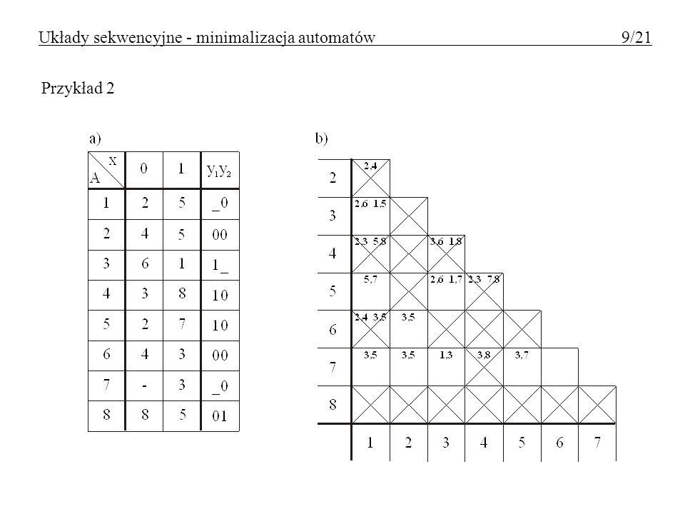 Wyznaczanie MAX (przegląd kolumn tablicy trójkątnej): kolumna 7 : - kolumna 6 : (6,7) kolumna 5 : (5,7) kolumna 4 : - kolumna 3 : (3,5,7) kolumna 2 : (2,6,7) kolumna 1 : (1,3,5,7) Daje to klasę grup stanów zgodnych: MAX = {(1,3,5,7) (2,6,7) (4) (8)} (1,7)(3,7)(5,7)(2,7)(6,7) W(3,5)W(5,7)W(1,5)-- MIN = {(1,3,5,7) (2,6) (4) (8)} (1,3,5,7) - 1(2,6) - 2(4) - 3(8) - 4 Układy sekwencyjne - minimalizacja automatów 10/21