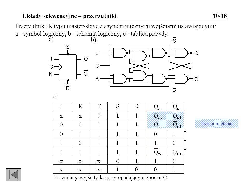 Przerzutnik JK typu master-slave z asynchronicznymi wejściami ustawiającymi: a - symbol logiczny; b - schemat logiczny; c - tablica prawdy. * - zmiany