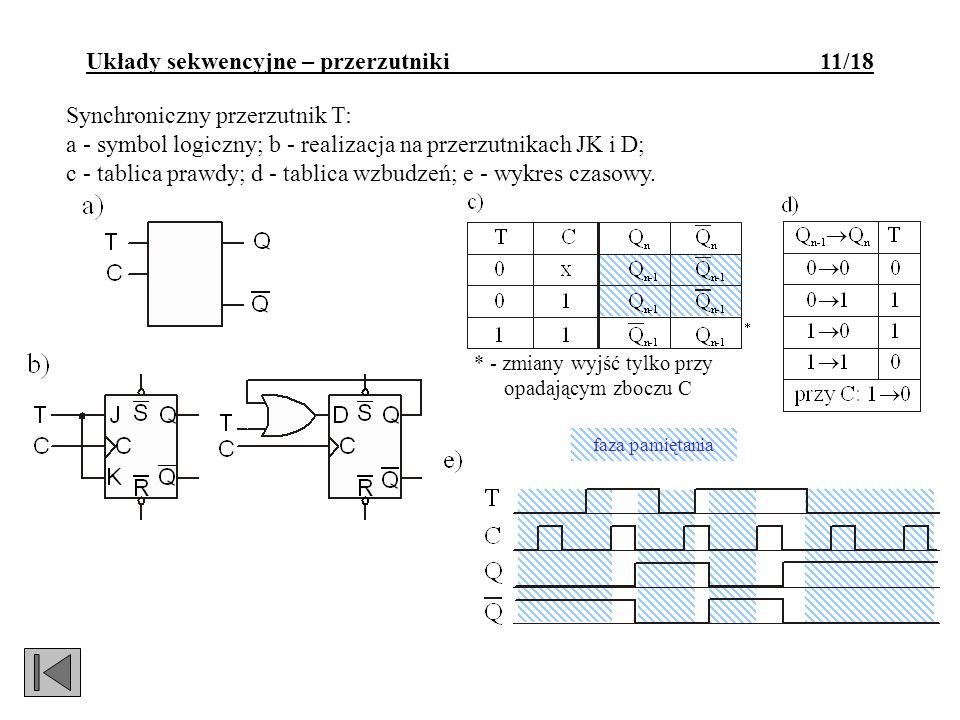Synchroniczny przerzutnik T: a - symbol logiczny; b - realizacja na przerzutnikach JK i D; c - tablica prawdy; d - tablica wzbudzeń; e - wykres czasow