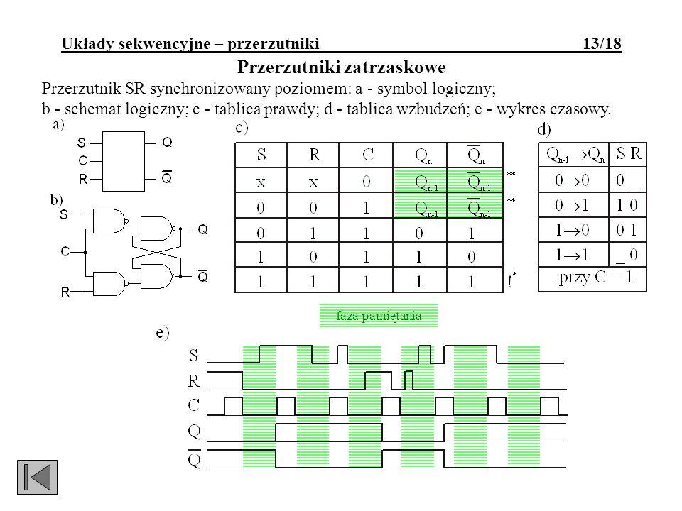 Przerzutniki zatrzaskowe Przerzutnik SR synchronizowany poziomem: a - symbol logiczny; b - schemat logiczny; c - tablica prawdy; d - tablica wzbudzeń;