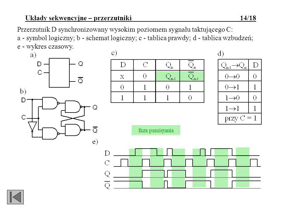 Przerzutnik D synchronizowany wysokim poziomem sygnału taktującego C: a - symbol logiczny; b - schemat logiczny; c - tablica prawdy; d - tablica wzbud
