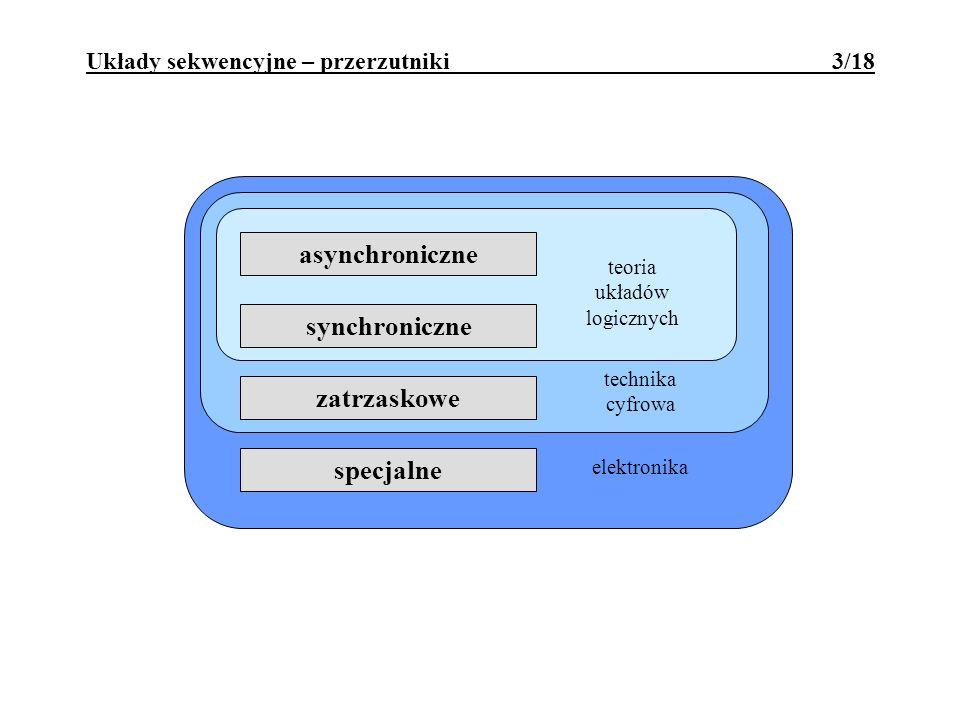 Przerzutniki asynchroniczne Przerzutnik asynchroniczny SR: a - symbol logiczny; b - schemat logiczny; c - tablica prawdy; d - tablica wzbudzeń; e - wykres czasowy.