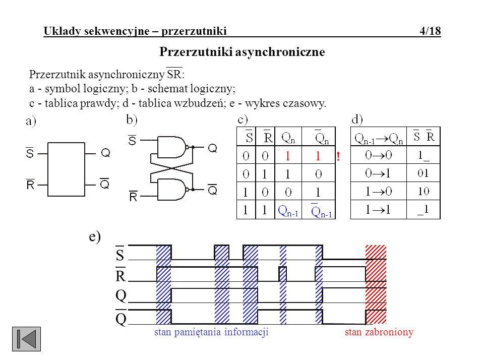 Przerzutnik asynchroniczny SR: a - symbol logiczny; b - schemat logiczny; c - tablica prawdy; d - tablica wzbudzeń; e - wykres czasowy.