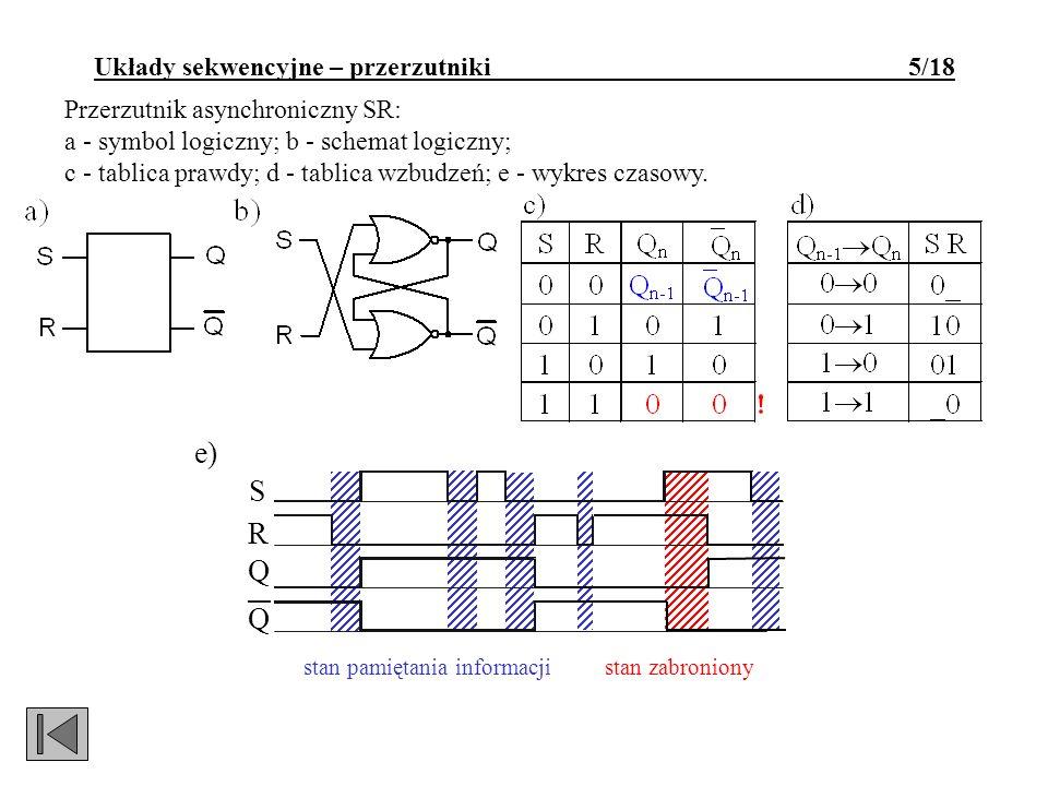 Przerzutnik asynchroniczny SR: a - symbol logiczny; b - schemat logiczny; c - tablica prawdy; d - tablica wzbudzeń; e - wykres czasowy. S R Q Q e) sta