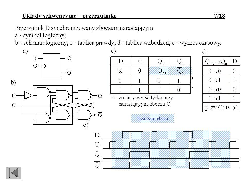 Przerzutnik D synchronizowany zboczem narastającym: a - symbol logiczny; b - schemat logiczny; c - tablica prawdy; d - tablica wzbudzeń; e - wykres cz