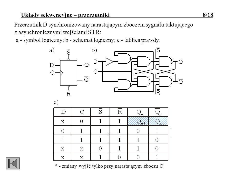 Przerzutnik JK typu master-slave: a - symbol logiczny; b - schemat logiczny; c - tablica prawdy; d - tablica wzbudzeń; e - wykres czasowy.