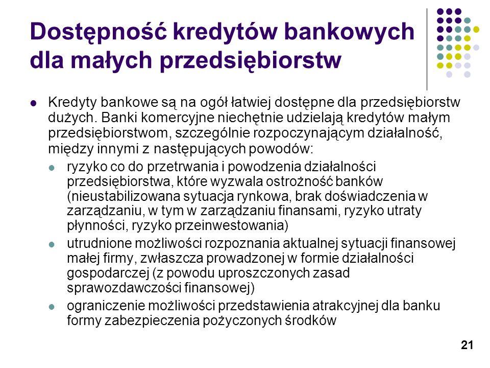 21 Dostępność kredytów bankowych dla małych przedsiębiorstw Kredyty bankowe są na ogół łatwiej dostępne dla przedsiębiorstw dużych. Banki komercyjne n