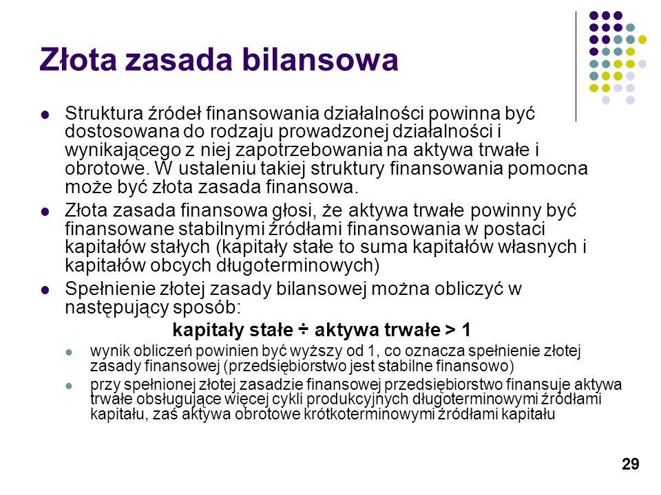 29 Złota zasada bilansowa Struktura źródeł finansowania działalności powinna być dostosowana do rodzaju prowadzonej działalności i wynikającego z niej