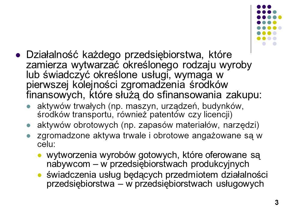 54 Zalecana literatura dodatkowa 1.A.Skowronek-Mielczarek: Małe i średnie przedsiębiorstwa.