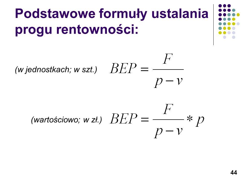 44 Podstawowe formuły ustalania progu rentowności: (w jednostkach; w szt.) (wartościowo; w zł.)
