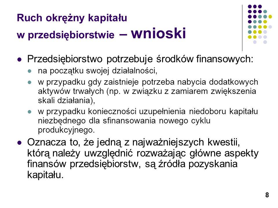 8 Ruch okrężny kapitału w przedsiębiorstwie – wnioski Przedsiębiorstwo potrzebuje środków finansowych: na początku swojej działalności, w przypadku gd