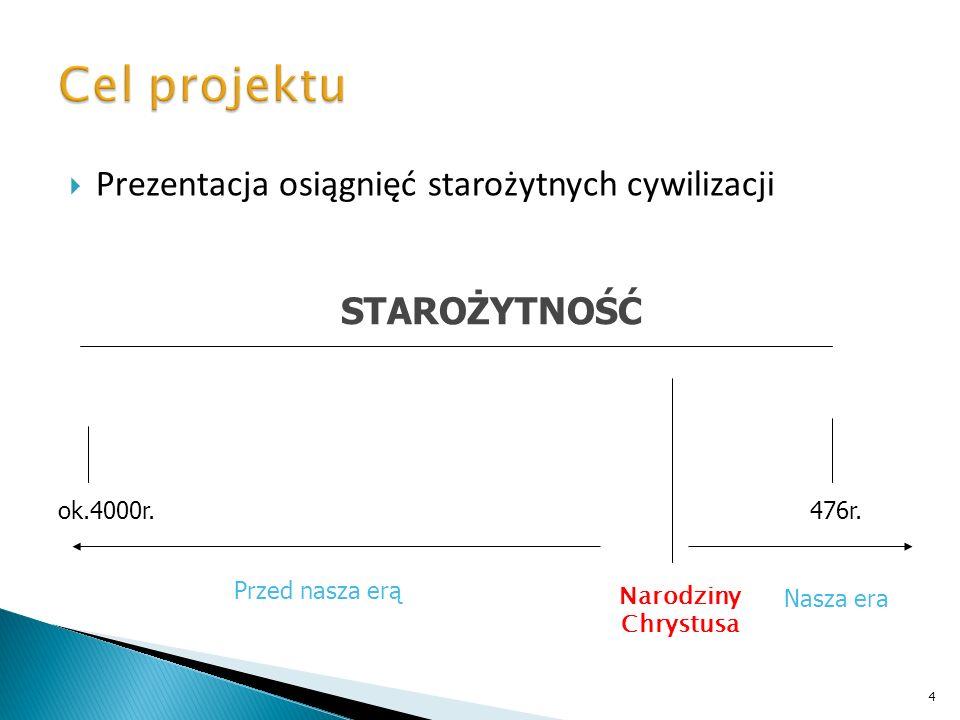 1.Cel projektu 2. Architektura starożytności Jacek Kukulski 3.