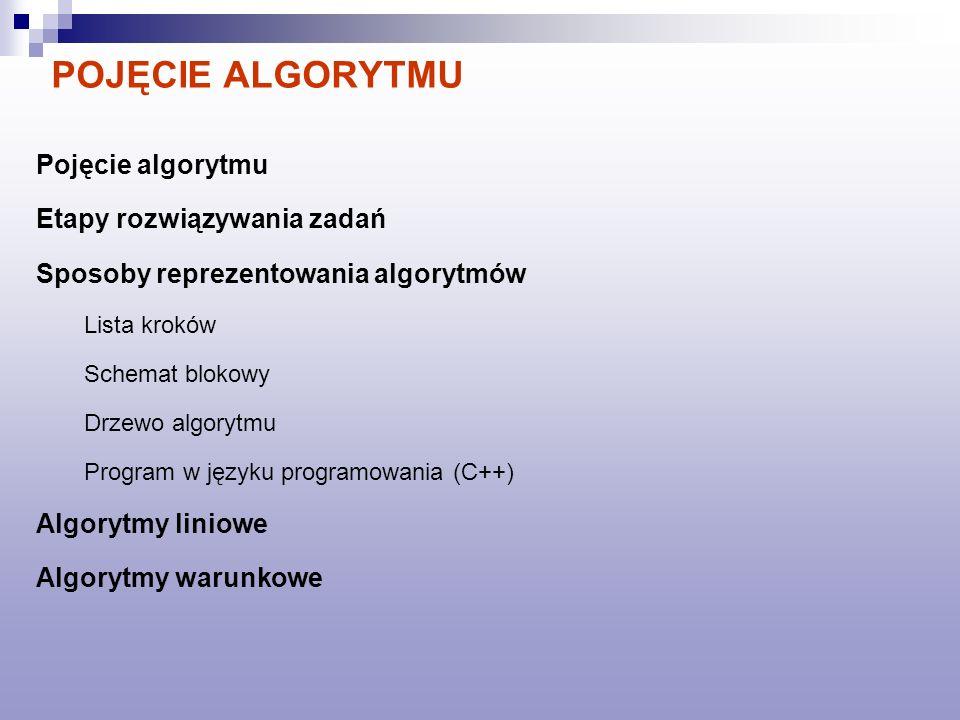 POJĘCIE ALGORYTMU Pojęcie algorytmu Etapy rozwiązywania zadań Sposoby reprezentowania algorytmów Lista kroków Schemat blokowy Drzewo algorytmu Program