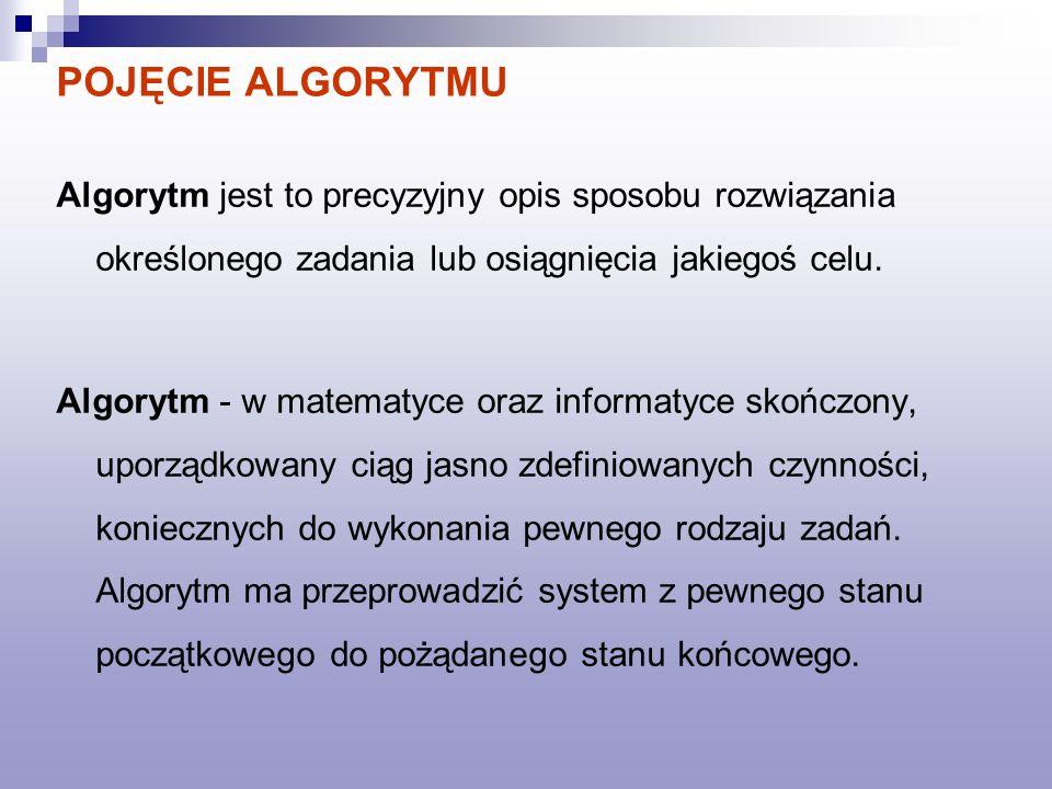 POJĘCIE ALGORYTMU Algorytm jest to precyzyjny opis sposobu rozwiązania określonego zadania lub osiągnięcia jakiegoś celu. Algorytm - w matematyce oraz