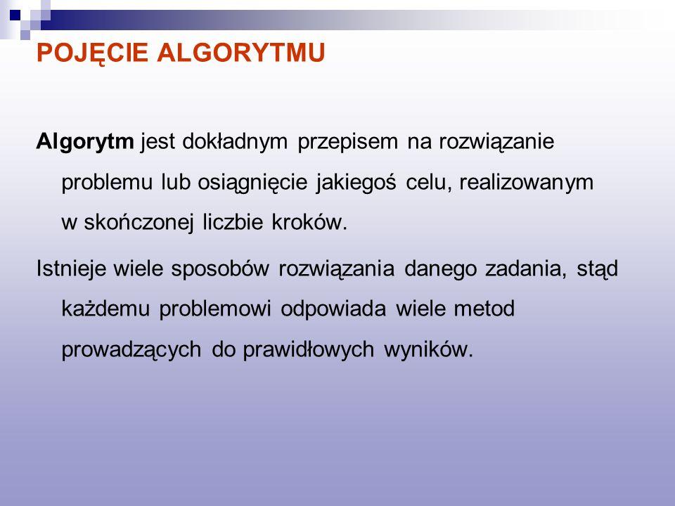 POJĘCIE ALGORYTMU Algorytm jest dokładnym przepisem na rozwiązanie problemu lub osiągnięcie jakiegoś celu, realizowanym w skończonej liczbie kroków. I