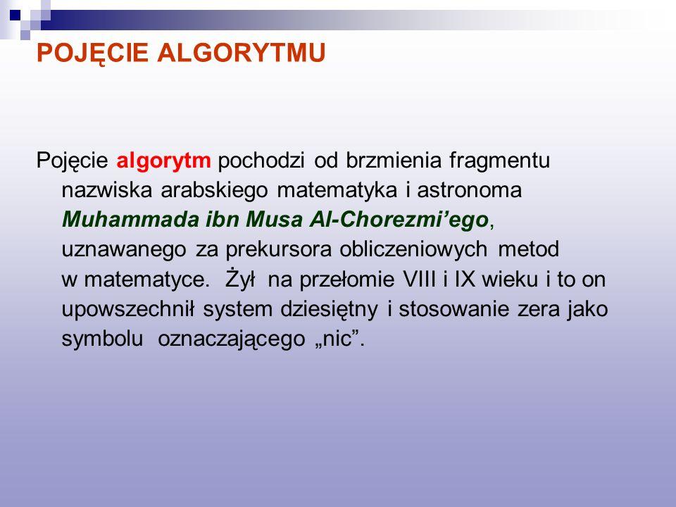 ETAPY ROZWIĄZYWANIA ZADAŃ 1.Określenie specyfikacji zadania 2.Zbadanie, czy analizowany problem ma rozwiązanie 3.Zapisanie algorytmu w wybranej postaci (notacji) 4.Analiza poprawności 5.Wykonanie obliczeń na komputerze (testowanie programu) 6.Analiza własności wybranego algorytmu