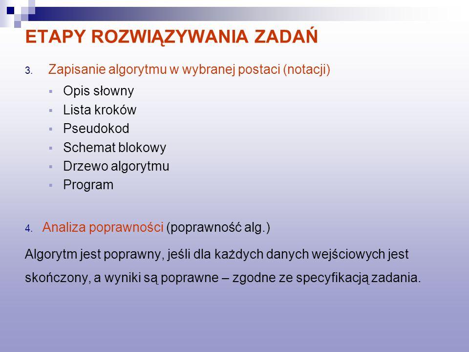 ETAPY ROZWIĄZYWANIA ZADAŃ 5.