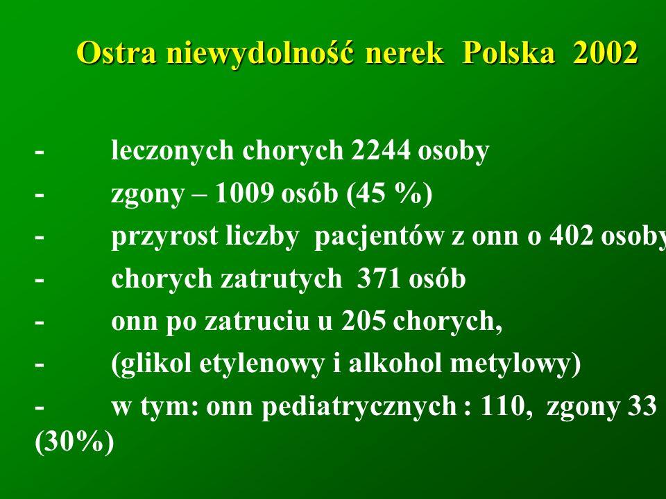 Inne objawy (mniej typowe) pozwalające na rozpoznanie PNN u dzieci ograniczenie rezerwy wysiłkowej, męczliwość ograniczenie percepcji i zdolności uczenia się nykturia, moczenie nocne poliuria / polidypsja – ale nie polyphagia bóle kości duszność, kołatanie serca, oddech kwasiczy skłonność do siniaków, krwawień bladość wywiad urologiczny