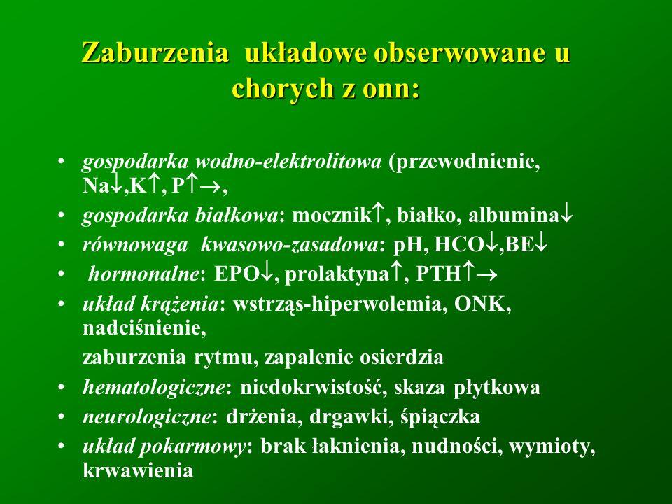 Ostra niewydolność nerek u dzieci Najczęstsze przyczyny w zależności od wieku NOWORODKI - odwodnienie, niedotlenienie, posocznica, zespół okołoporodowy, zakrzepica żył nerkowych, zastawka cewki tylnej NIEMOWLĘTA- zespół hemolityczno-mocznicowy, odwodnienie w przebiegu biegunki, polekowa (antybiotyki nefrotoksyczne), ostre śródmiąższowe zapalenie nerek DZIECI STARSZE – ostre kłębuszkowe zapalenie nerek, inne glomerulopatie