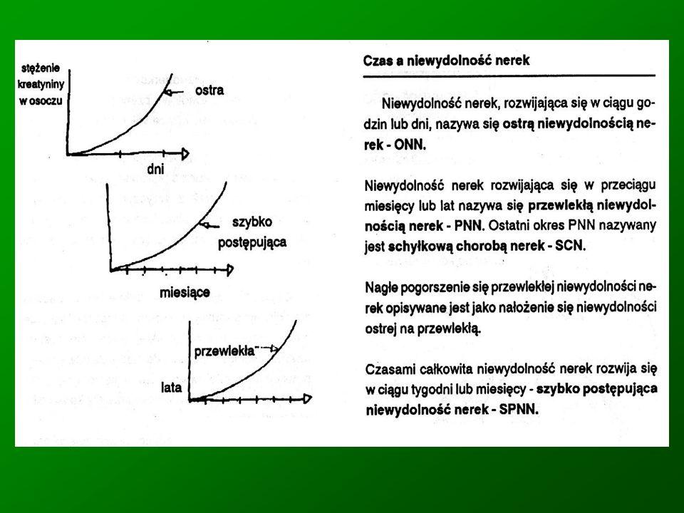 Klirens kreatyniny endogennej na podstawie stężenia kreatyniny w osoczu Klirens kreatyniny endogennej na podstawie stężenia kreatyniny w osoczu (wg Cockroft & Gault, 1976) Ccr (ml/min) dla płci męskiej (1) i żeńskiej (2): 1.Ccr = [1,23 x (140 - wiek w latach) x waga (kg)] : Cr (umol/l) 2.Ccr = [1,04 x (140 – wiek w latach) x waga (kg)] : Cr (umol/l) (r=0,82, p<0,0001 w porównaniu z metodą konwencjonalną ; positive predictive value 88%)