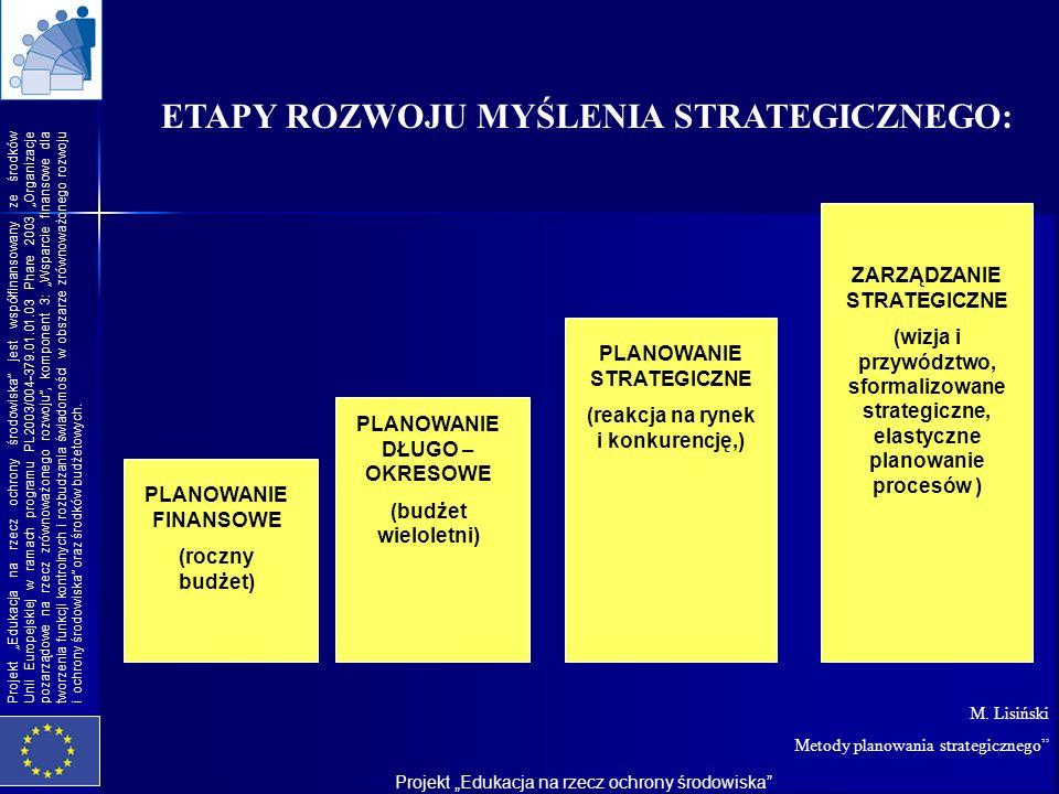 Projekt Edukacja na rzecz ochrony środowiska Projekt Edukacja na rzecz ochrony środowiska jest współfinansowany ze środków Unii Europejskiej w ramach