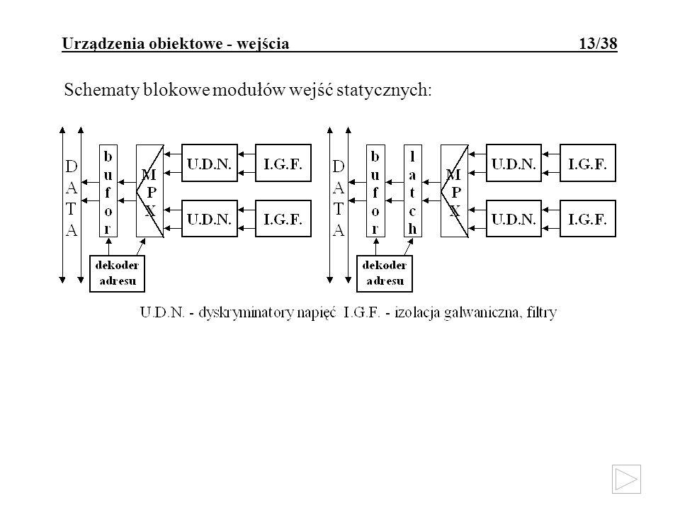Urządzenia obiektowe - wejścia 13/38 Schematy blokowe modułów wejść statycznych: