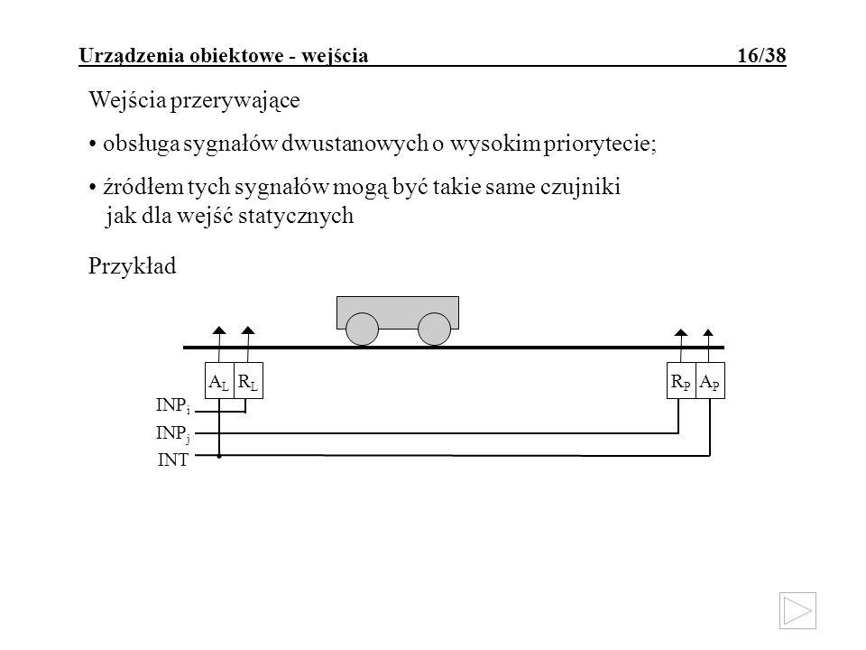 Urządzenia obiektowe - wejścia 16/38 Wejścia przerywające obsługa sygnałów dwustanowych o wysokim priorytecie; źródłem tych sygnałów mogą być takie sa