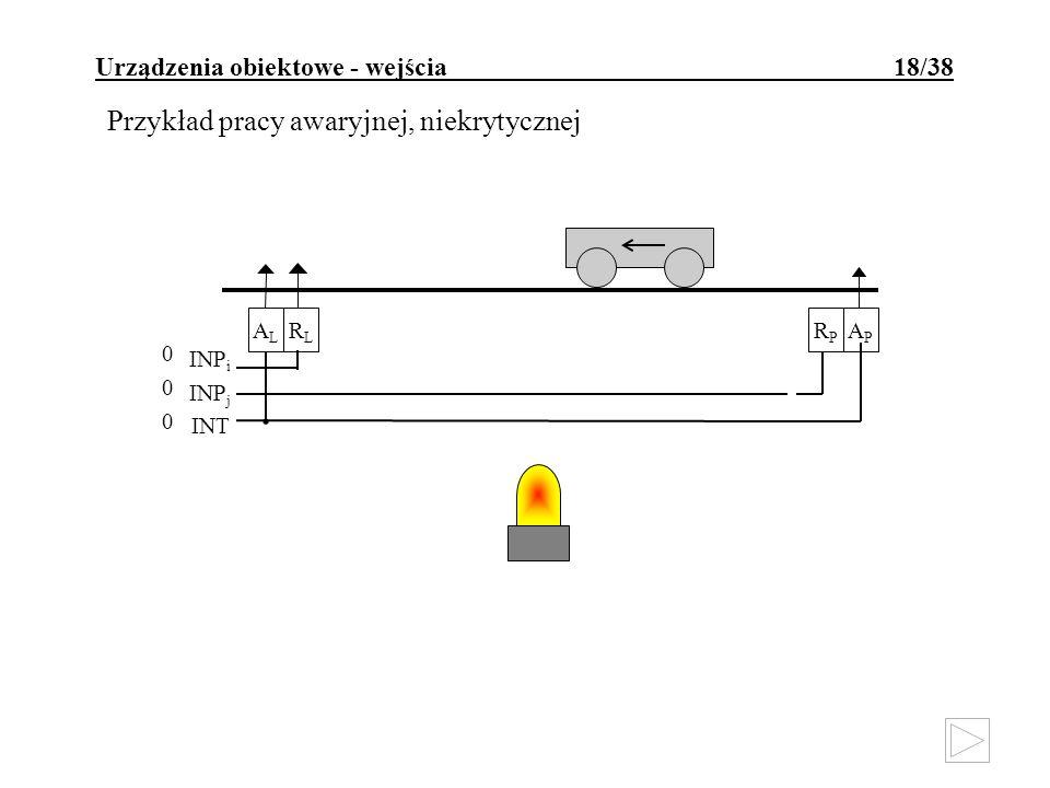 Urządzenia obiektowe - wejścia 18/38 INP i INP j INT RLRL ALAL RPRP APAP 000000 Przykład pracy awaryjnej, niekrytycznej INP i INP j INT RLRL ALAL RPRP